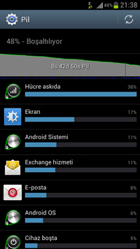 Samsung Galaxy S3 - Exchange Server Batarya Sorunu